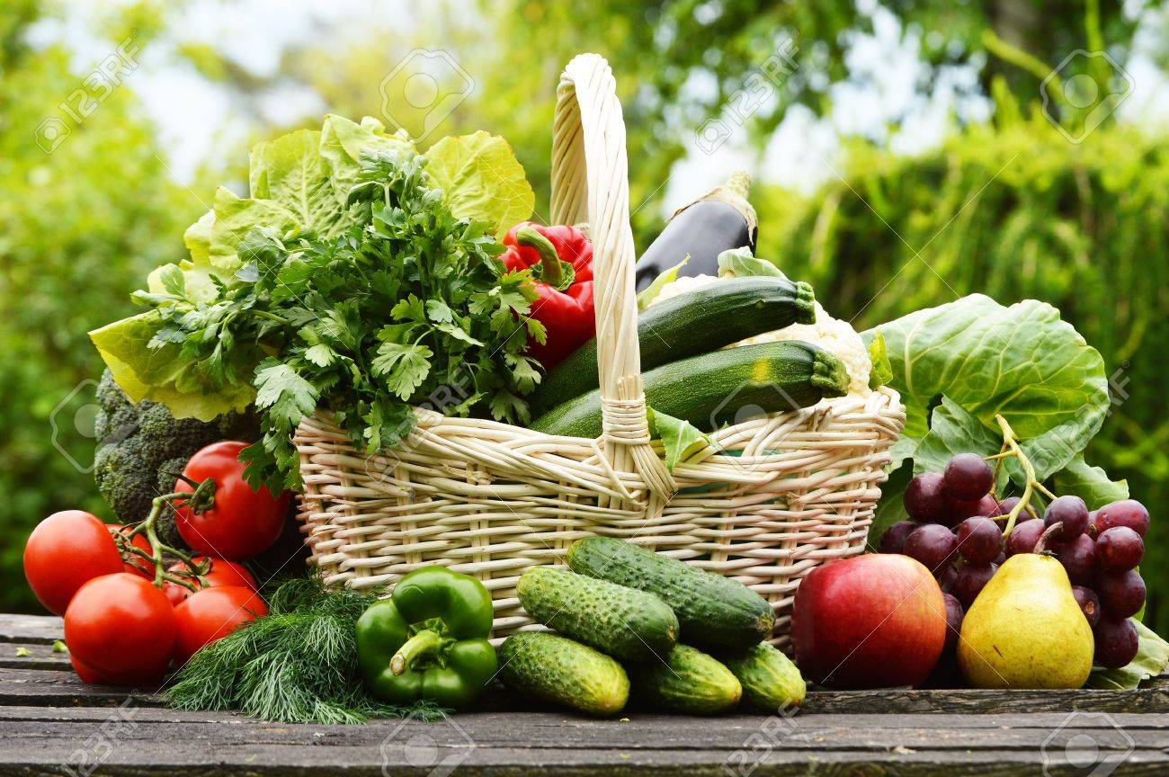 Breakdown Data For Organic Vegetables Benefits in the United States post thumbnail image